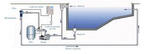 Clorador SMC, la mejor opción para piscinas en espacios reducidos